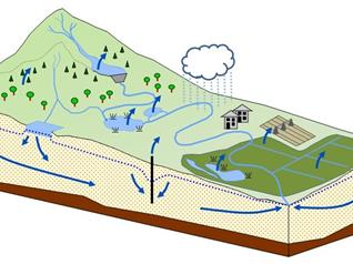 Image of the WG Lowland Hydrology
